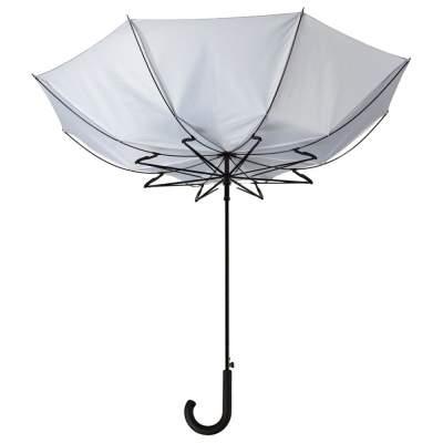 Купить Зонт-трость Unit Wind с нанесением 955р.